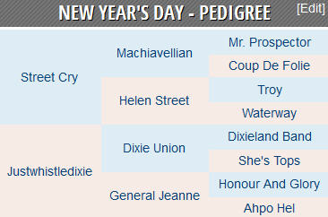new year's day pedigree
