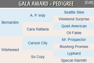 Gala Award pedigree